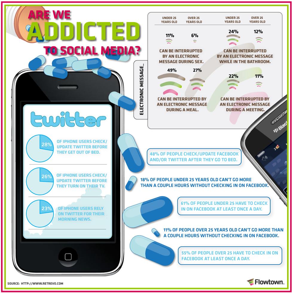 sosyal-medya-bagimliligi-