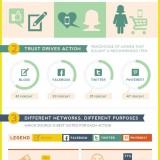 sosyal medyada kadınlar