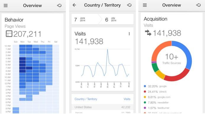 google-analytics-iphone uygulaması çıktı