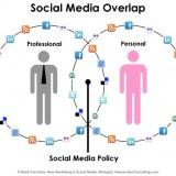 Etkili Sosyal Medya Politikaları Belirleme
