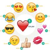 instagram en çok kullanılan emojiler