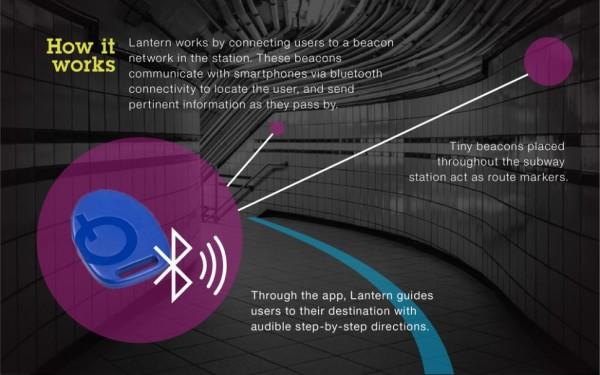lantern-ibm-slides1